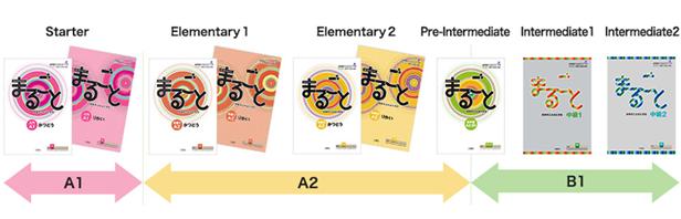 japanese-language-books